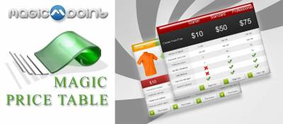 Magic Price Table