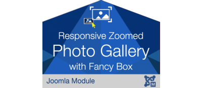 Responsive Zoomed Photo Gallery